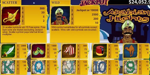 arabian-nights-info