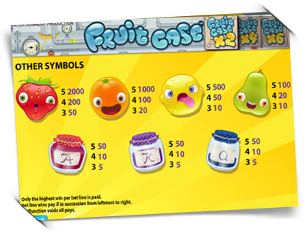 Fruit-Case-paytable