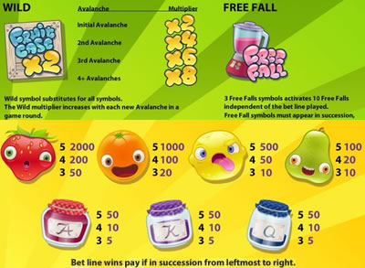 fruitcase-ptbl