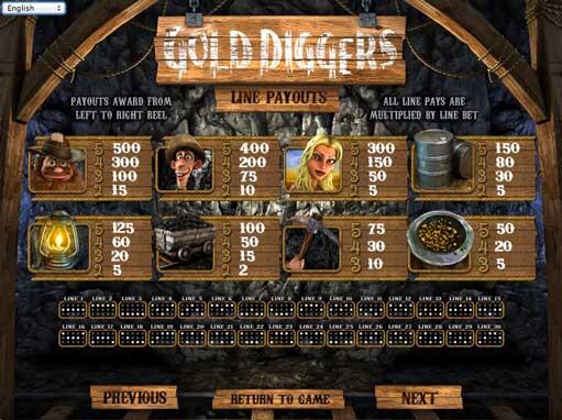 Gold-Diggers pt