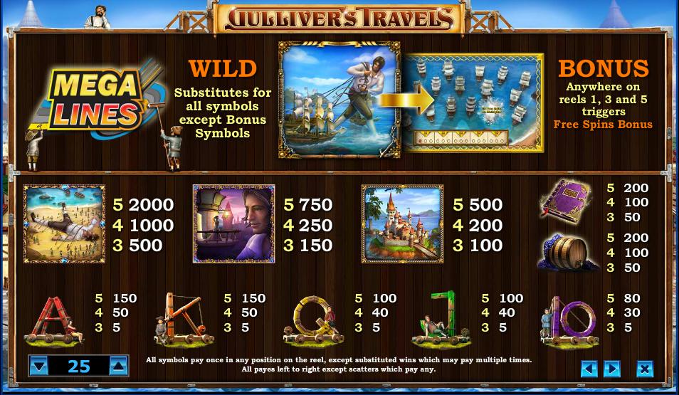 Gullivers-Travels-4