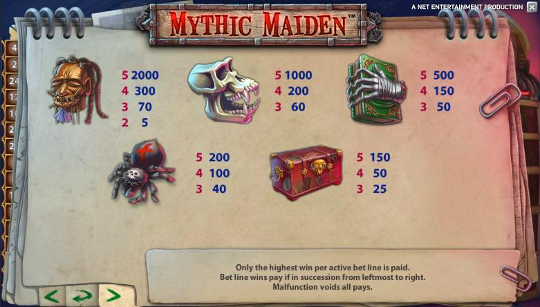 mythic maiden sbls