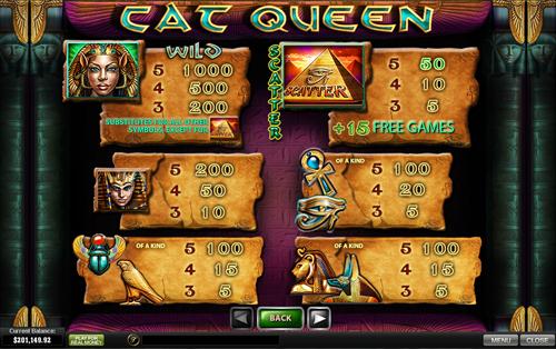 cat queen plt