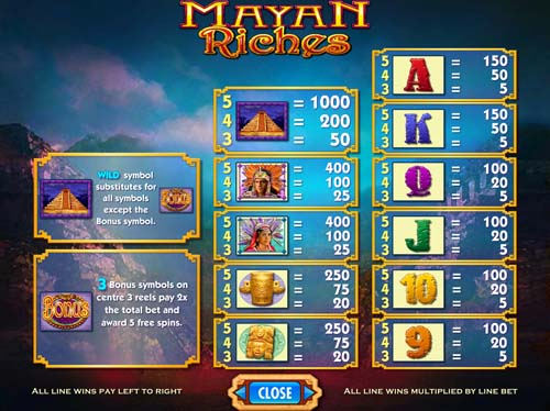 mayan-riches-playtable