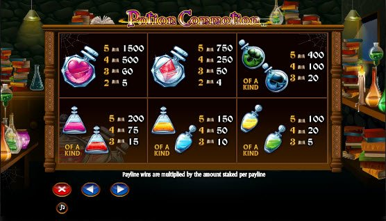 potion-commotion-info