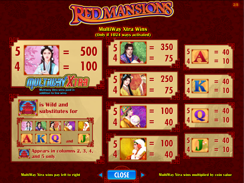 red-mansions-info