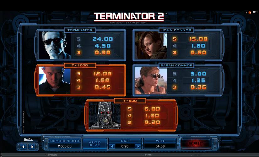 terminator-2-info