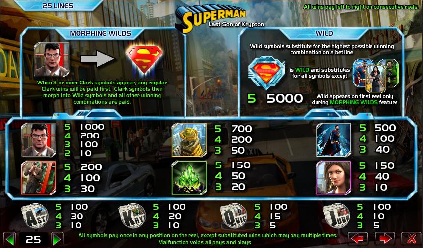 superman-last-son-of-krypton-info