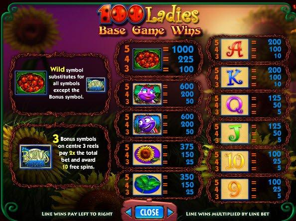 100-ladies-info2