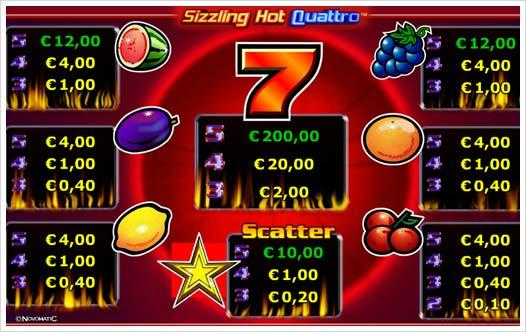 sizzling-hot-quattro-symboler